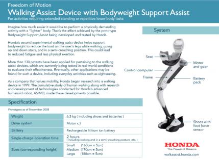 Honda annonce des exosquelettes pour la marche en location au Japon - walking-assist-device-2-e1438985669822